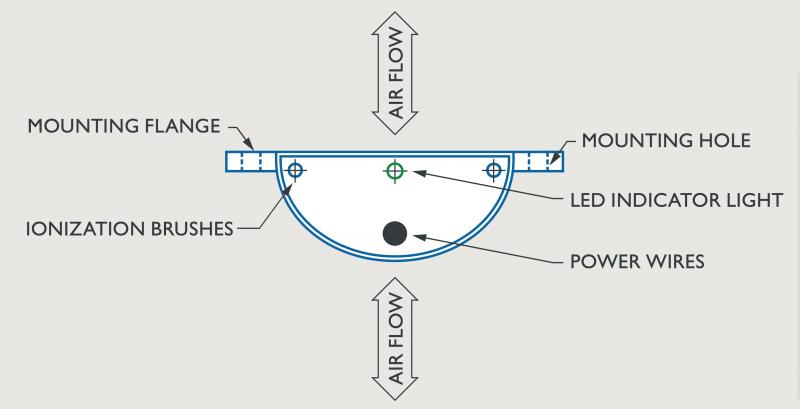 plasma pure 602 air flow diagram
