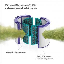 Dyson HP04 Tower Pure Hot Cool Air Purifier Hot and Cold Air Purifier HEPA Filter
